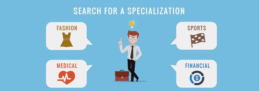 Search for a specialization - Hire WordPress Developer