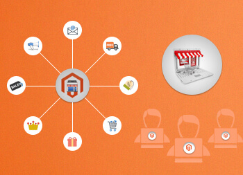 Why Magento is the Best Solution for Your Enterprise level eCommerce Business